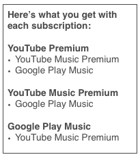 How much is google music for students